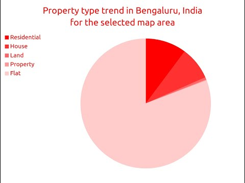 ₹ 76.73 lakhs | Residentials for sale in Bengaluru, India 2018 | MapFlagged