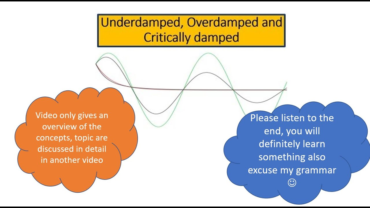 Underdamped, Overdamped and critically damped system [In English]