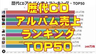 歴代CDアルバム売上ランキング・TOP50
