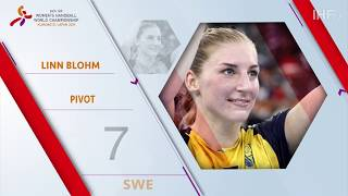 All-star Team | 24th IHF Women's World Championship, Japan 2019