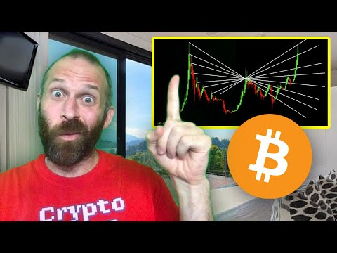 EMERGENCY!!!!!!!!!! YOU WILL NOT BELIEVE BITCOIN'S NEXT MOVE!!! [no one watches this..]