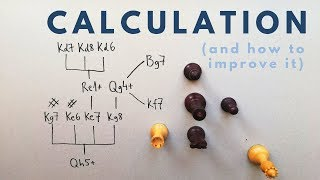 How to Calculate Vąriations | Chess Middlegames