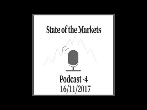 State of the Markets Podcast - Capital Controls? Euro set to weaken