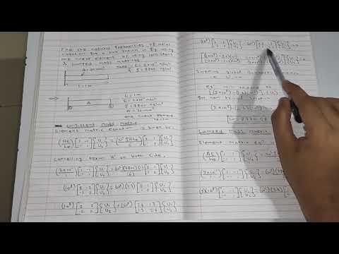 Finite Element Analysis:-