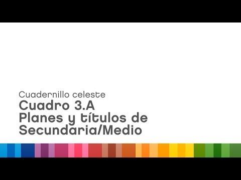 "<h3 class=""list-group-item-title"">Cuadernillo celeste – Cuadro 2.1, Matrícula de nivel primario</h3>"