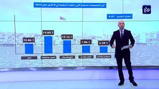 ارتفاع معدل التضخم في 8 أشهر - (12-9-2018)