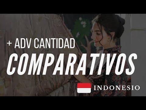 Aula Básica de Indonésio para Brasileiros ( Frases de sobrevivência) from YouTube · Duration:  1 minutes 21 seconds