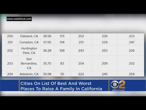 San Bernardino, Adelanto Ranked Worst California Cities For Families