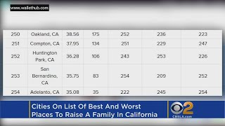 San Bernardino, Adelanto Ranked Worst California Cities For Families