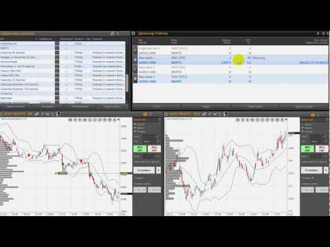 Создание биржевого робота