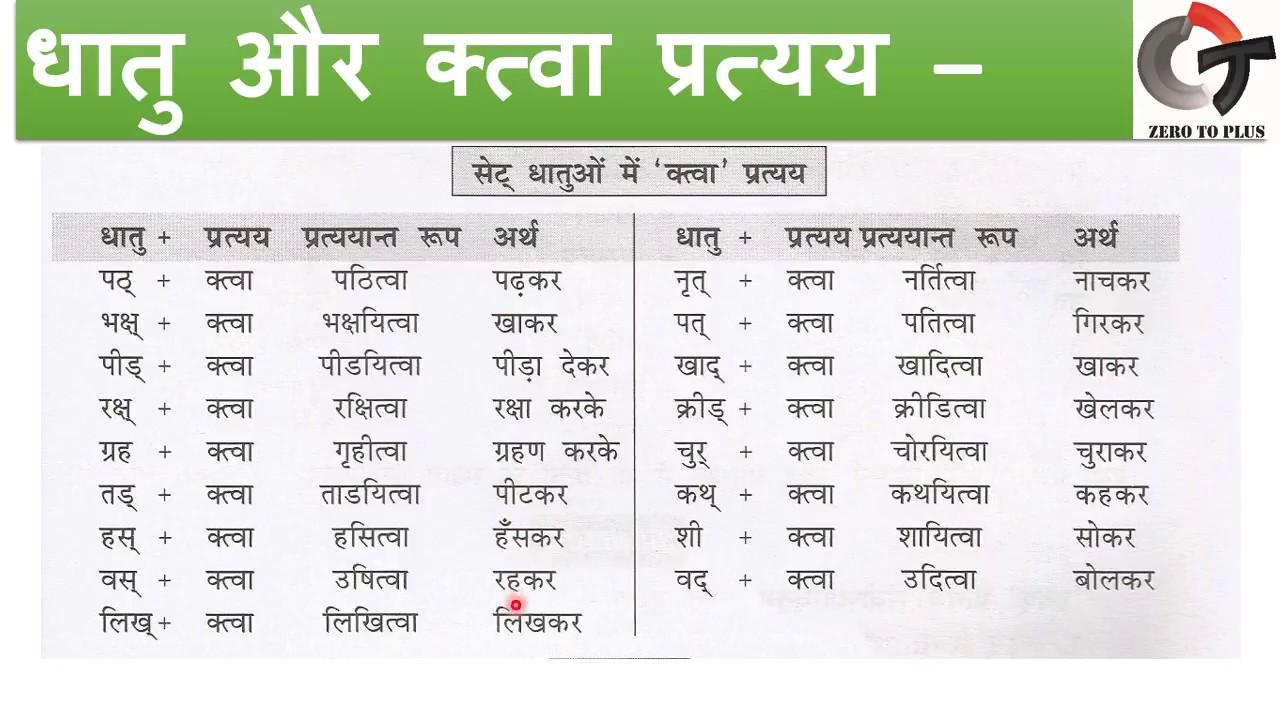 vidyadhanam sarva dhanam pradhanam in sanskrit