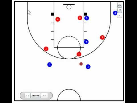 Triangle Offense Vs 3-2 or 1-2-2 Zone Defense