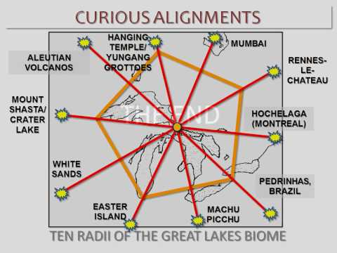 Great Lakes--Key to Ancient Mysteries?: Curious Alignments