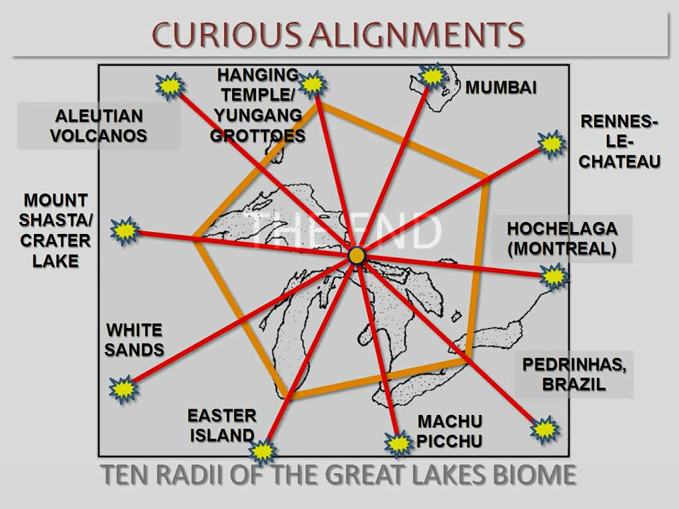 Great Lakes Key To Ancient Mysteries Curious Alignments Youtube