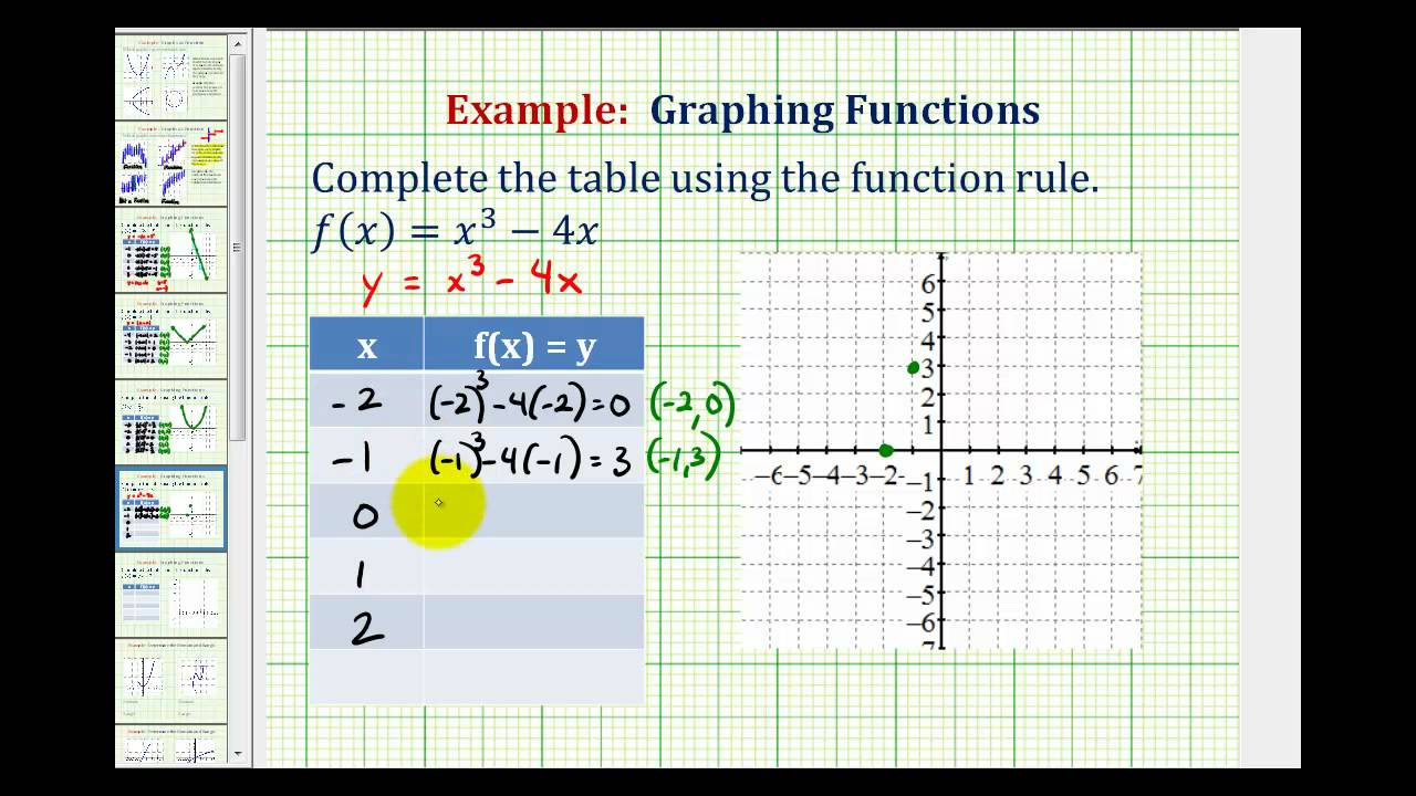 Ex graph a cubic function using a table of values youtube for Find a table