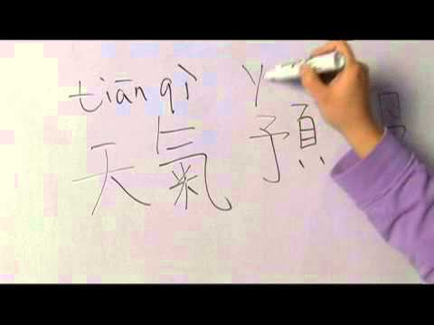Chinese Symbols for Weather Forecast