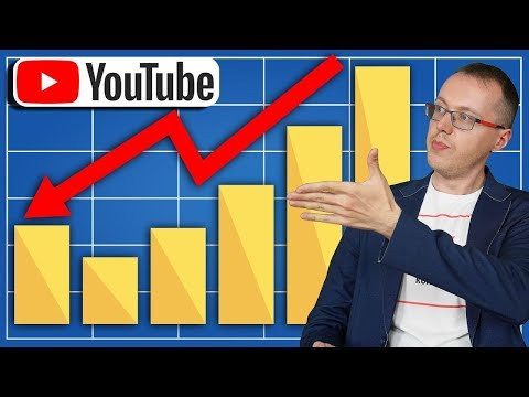 Упал трафик: что случилось на YouTube? Новости YouTube 17.07.19