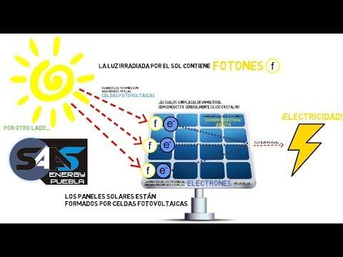 483c1a0010444 Como funcionan los paneles solares  - YouTube
