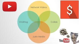 Жалобы от Network Videos, Collab, Jukin Media, ViralHog