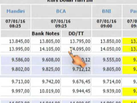 Kurs dollar hari ini 7 januari 2016 - YouTube