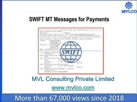 Using SWIFT MT Messages For Payments