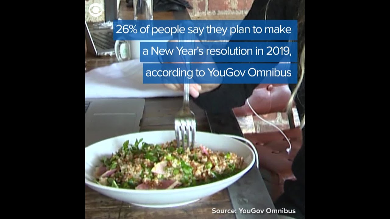 Most popular New Year's resolutions for 2019