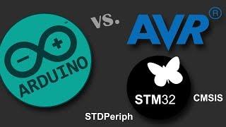 Тормознутость Ардуино... Сравнение скорости (Arduino vs. AVR vs. STM32)