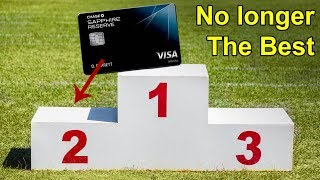 Is the Sapphire Reserve No Longer the Best Credit Card?