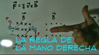 REGLA DE LA MANO DERECHA EXPLICACION Y APLICACION(ELECTROMAGNETISMO/VIDA DIARIA).