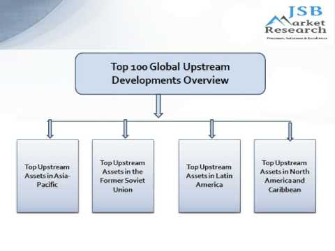 JSB Market Research: Top 100 Global Upstream Developments Overview
