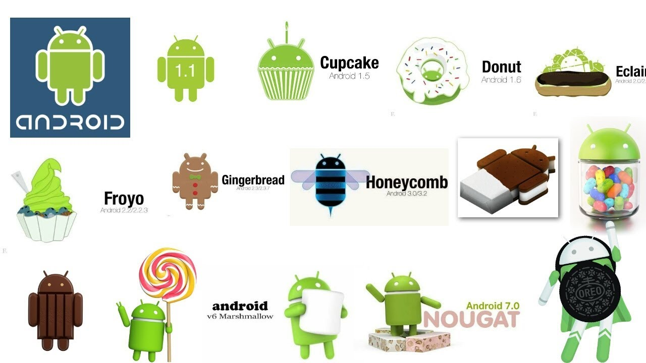 the history of android operating system essay Different and latest trends in operating systems   essaycorp  the android  operating system emerged in last few years and has now.