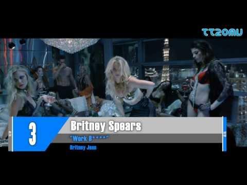The Top 20 Music Videos «December/Diciembre» (16/11/13)
