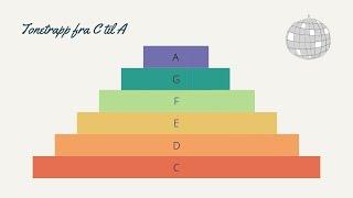 Tonetrappa C til A | Bb-instrumenter