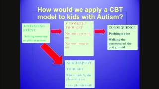 Autism 206: Transition to Adulthood - Cognitive Behavior Therapy (2015)