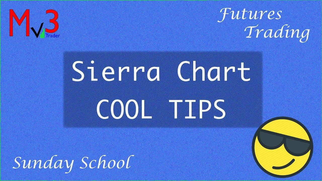 Sierra Chart 7 Cool Tips | Trader's Sunday School