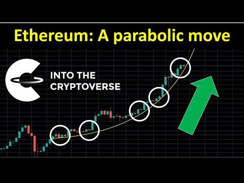 Ethereum: A parabolic move