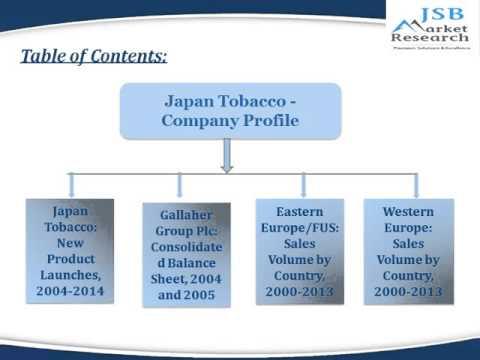 JSB Market Research : Japan Tobacco - Company Profile