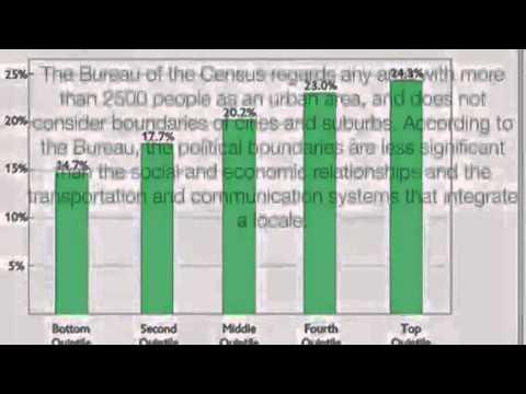Nursam Somantri 1212472873 The Bureau of the Census