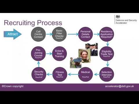 Challenge 1 briefing: Recruitment