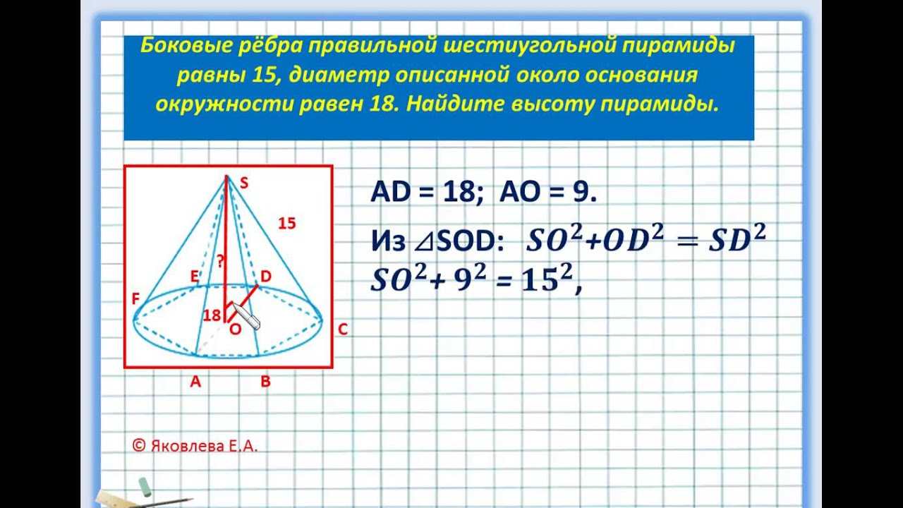 ЕГЭ-2014 математика Задание В-10 Урок №260. Боковые ребра правильной шестиугольной пирамиды.