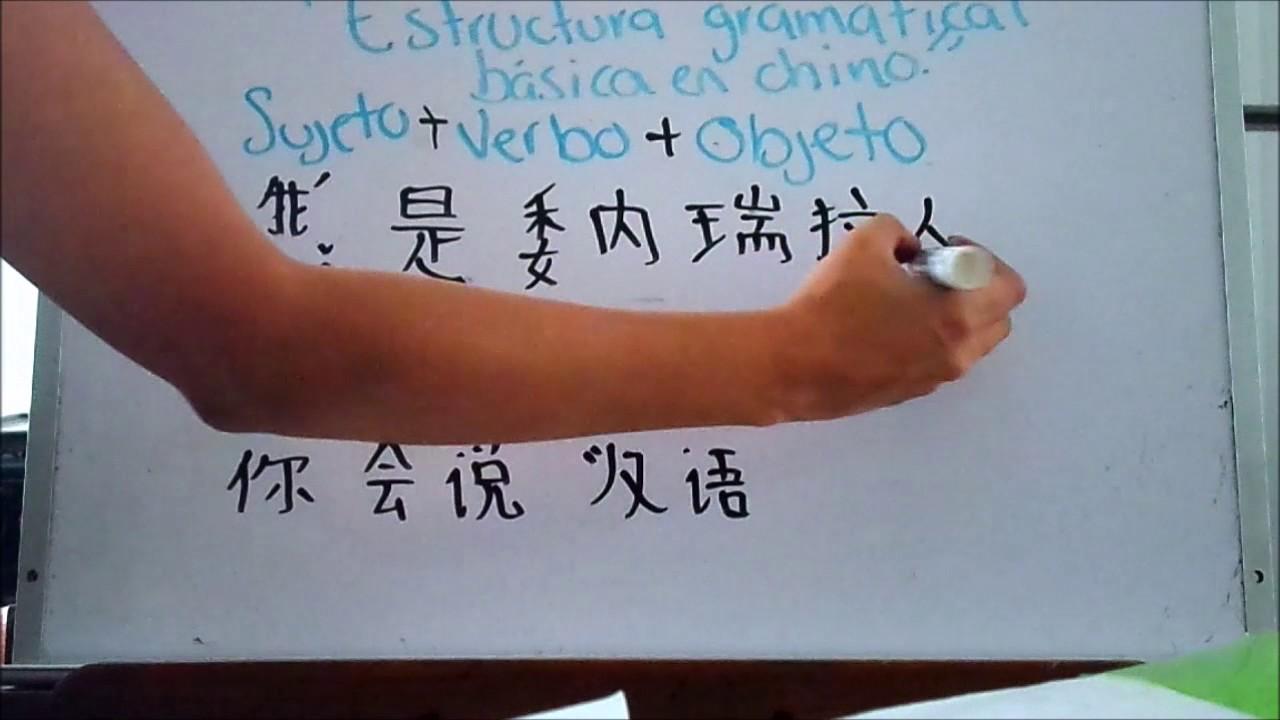 Lección 8 Estructura Gramatical Básica En Chino La Oración