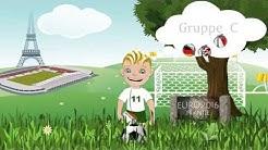 EM 2016 Wetten: wer wird Fußball Europameister?