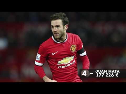Les 10 Plus Gros Salaires De Manchester United
