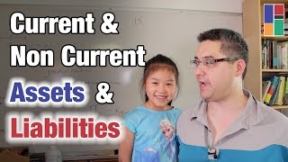 The difference between current and non-current assets?