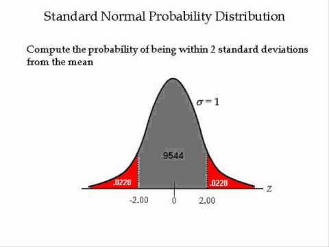 Business Statistics lecture 6 -- Continuous Probability Distributions