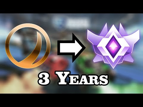 Actual Road To GC - Bronze 1 To GC In 3 Years