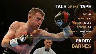 BECOMING THE LEPRECHAUN - Interview with Boxer Paddy Barnes
