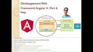 Part 6  Développement Web Front End avec Angular 4   Interaction avec API REST