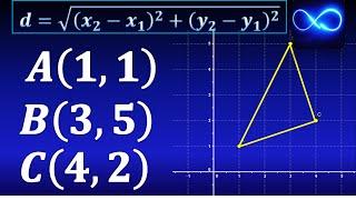 08. Perímetro de un triángulo en el plano cartesiano (con gráfica y fórmula de distancia)