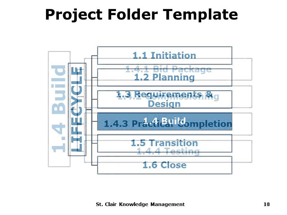 Folder Structure Project Deliverables Template 2 Youtube